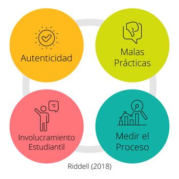 Roger-ridell-retos-evaluacion